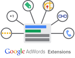 You should be using AdWords extensions. Here's why.